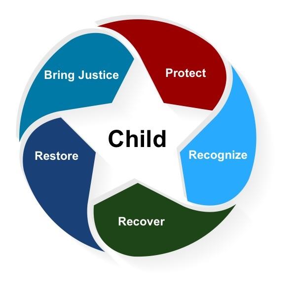Governor's Child Sex Trafficking Team logo